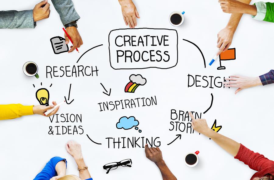 Creative Process Ideas Creativity Thinking Concept